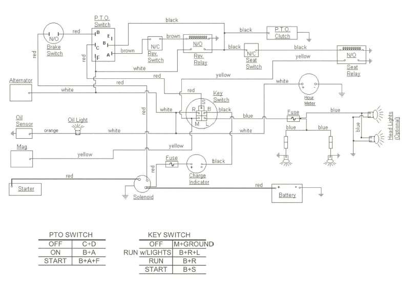 2135 cub cadet wiring diagram wiring diagrams ih cub cadet forum  wiring diagrams ih cub cadet forum