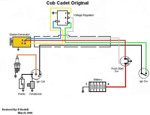 [DHAV_9290]  Cub Tractor Wiring Diagrams - 2004 Ford Crown Victoria Wiring Harness -  7ways.nescafe.jeanjaures37.fr | Cub Tractor Wiring Diagrams |  | Wiring Diagram