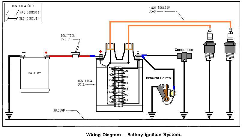 Onan Engine Wiring Diagram - 2008 Saturn Vue Engine Diagram for Wiring  Diagram Schematics