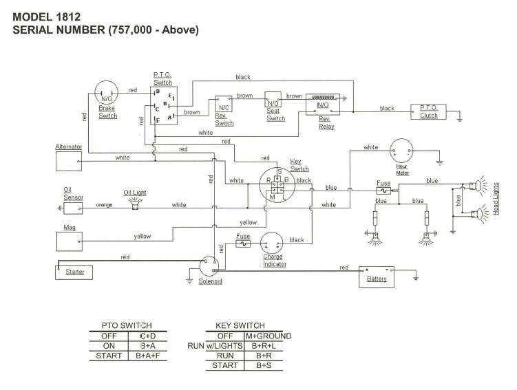 1812 Wiring Issues