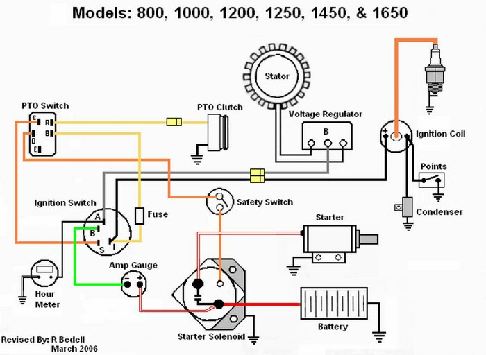 Kohler K321 14 Hp Ignition Wiring Diagram Wiring Diagram Search A Search A Lechicchedimammavale It