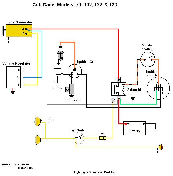 Cub Cadet Starter Generator Wiring Diagram - Diagram Design Sources  electrical-solid - electrical-solid.nius-icbosa.itnius-icbosa.it