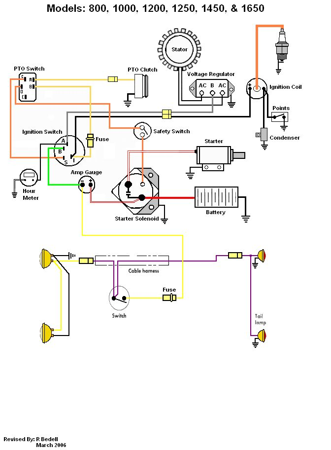 kohler k181 wiring diagram archive through july 07  2010 ih cub cadet forum  archive through july 07  2010 ih cub