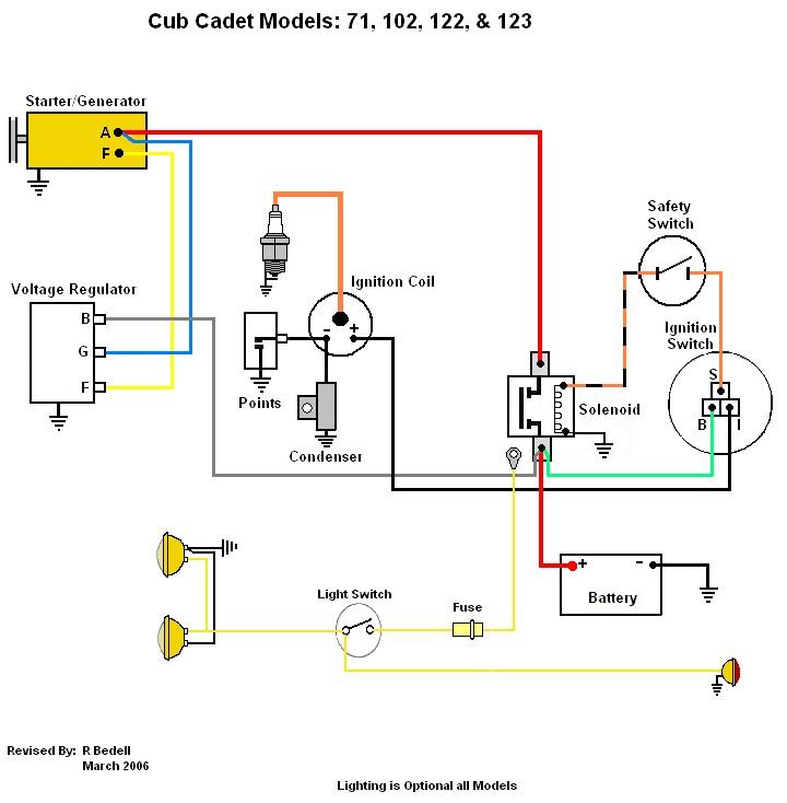 cub cadet 122 wiring diagram archive through september 22  2010 ih cub cadet forum  ih cub cadet