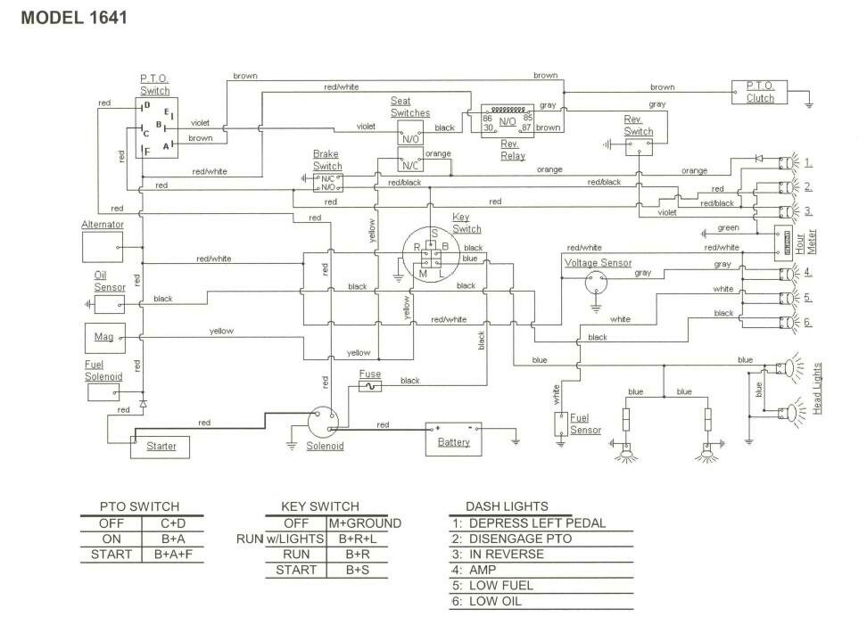 [CSDW_4250]   Wiring diagram for 1641 needed | IH Cub Cadet Forum | Cub Tractor Wiring Diagrams |  | IH Cub Cadet Forum