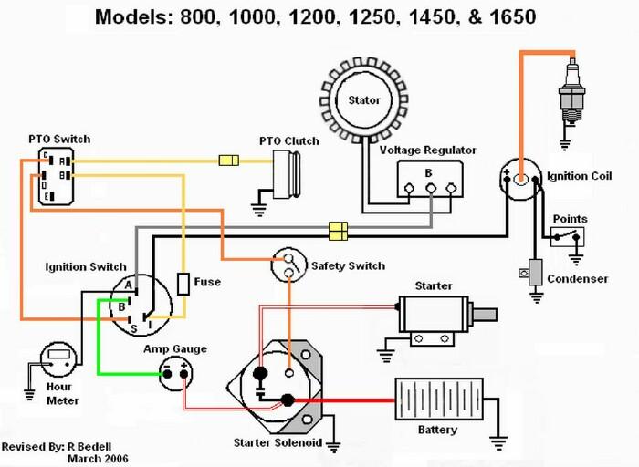 [SCHEMATICS_4JK]  Craftsman 15 Hp Kohler Wiring Diagram 97 Honda Accord Engine Cooling Fan Wiring  Diagram - pontiac.salak.astrea-construction.fr | 12 Hp Kohler Engine Diagram Wiring Schematic |  | Begeboy Wiring Diagram Source - ASTREA CONSTRUCTION