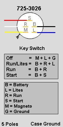 [DIAGRAM_38IU]  Command 18 swap into a 782 (wiring)   IH Cub Cadet Forum   Indak Key Switch Wiring Diagram For A      IH Cub Cadet Forum