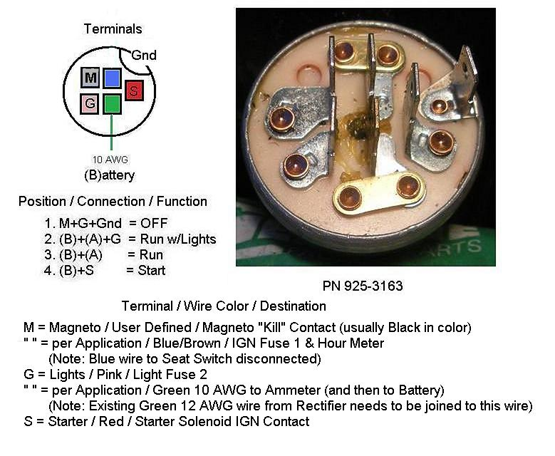 Lawn Mower 5 Prong Ignition Switch Wiring Diagram