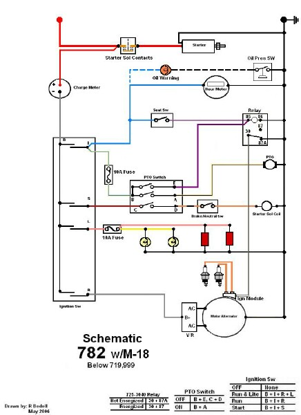 Cub Cadet 6 Prong Ignition Switch Wiring Diagram from www.ihcubcadet.com