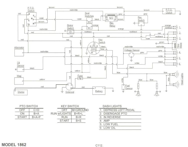 1862 wiring diagram | IH Cub Cadet ForumIH Cub Cadet Forum