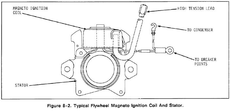 1862 Wiring Diagram