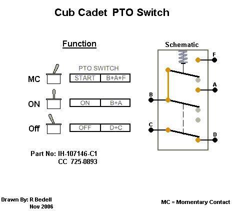 Pto Switch Wiring Diagram from www.ihcubcadet.com