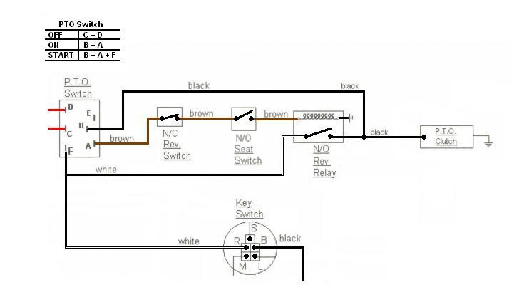 [SCHEMATICS_43NM]  580 PTO wiring | IH Cub Cadet Forum | Cub Cadet Pto Wiring Diagram |  | IH Cub Cadet Forum