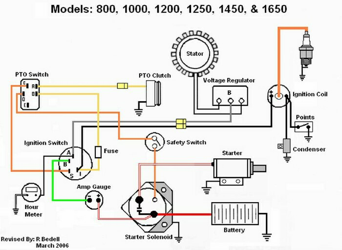 1450 Cub Cadet Wiring Diagram - Spanish 4 Prong Stove Cord Wiring Diagram  for Wiring Diagram SchematicsWiring Diagram Schematics