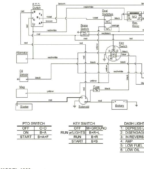 rzt cub cadet wiring diagram i have a cub cadet 1862 w 50  deck ih cub cadet forum cub cadet rzt l wiring diagram i have a cub cadet 1862 w 50  deck
