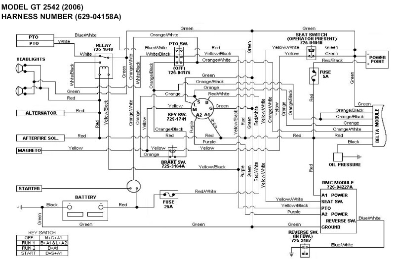 [SCHEMATICS_4PO]  Cub Cadet Wiring Diagram 1250 | Wiring Diagram | Cub Cadet Lt1050 Electrical Diagram |  | Wiring Diagram - Autoscout24
