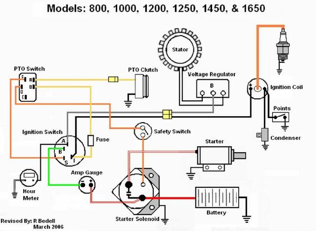 cub cadet 1450 wiring diagram cub cadet 1650 wiring diagram wiring diagrams blog  cub cadet 1650 wiring diagram wiring