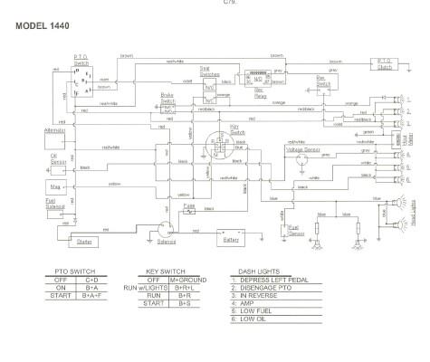 1440 Cub Cadet Wiring Diagram - 2wire Alternator Wiring Diagram Nissan for Wiring  Diagram SchematicsWiring Diagram Schematics