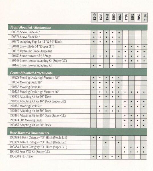 SalesCatalog1991GT-17a.jpg